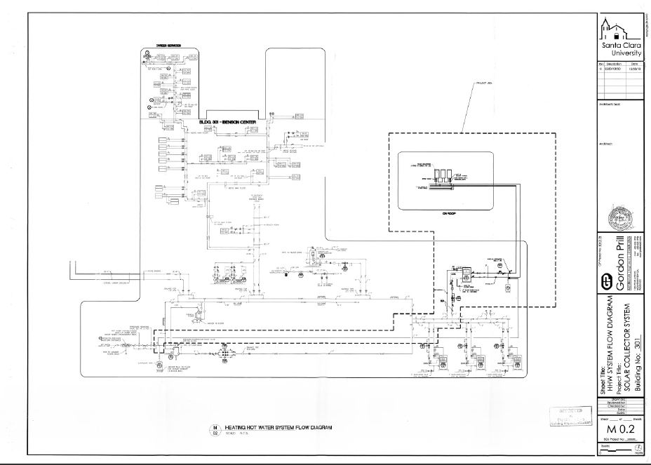 Equipment and Piping Layout